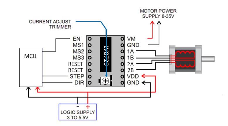 LV8729 V1 0 - FYSETC WIKI