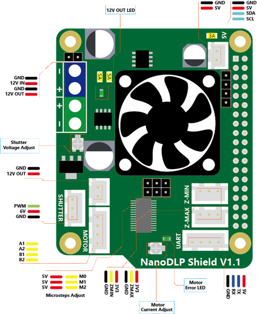 NanoDLP_Shield_PIN