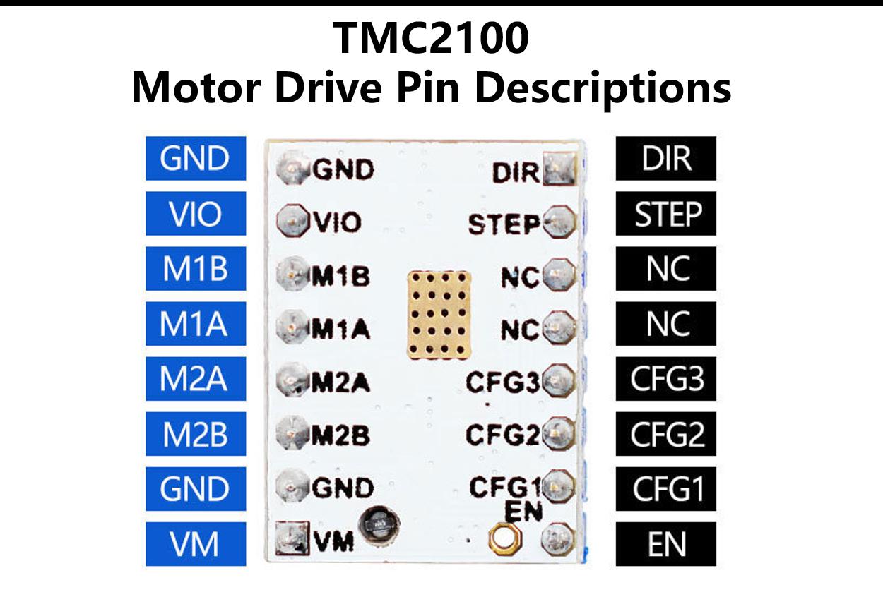 TMC2100 - FYSETC WIKI