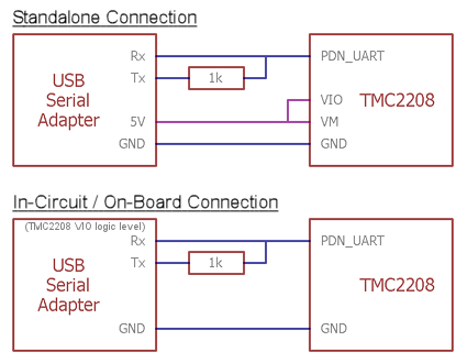 TMC2208-hardware-connection