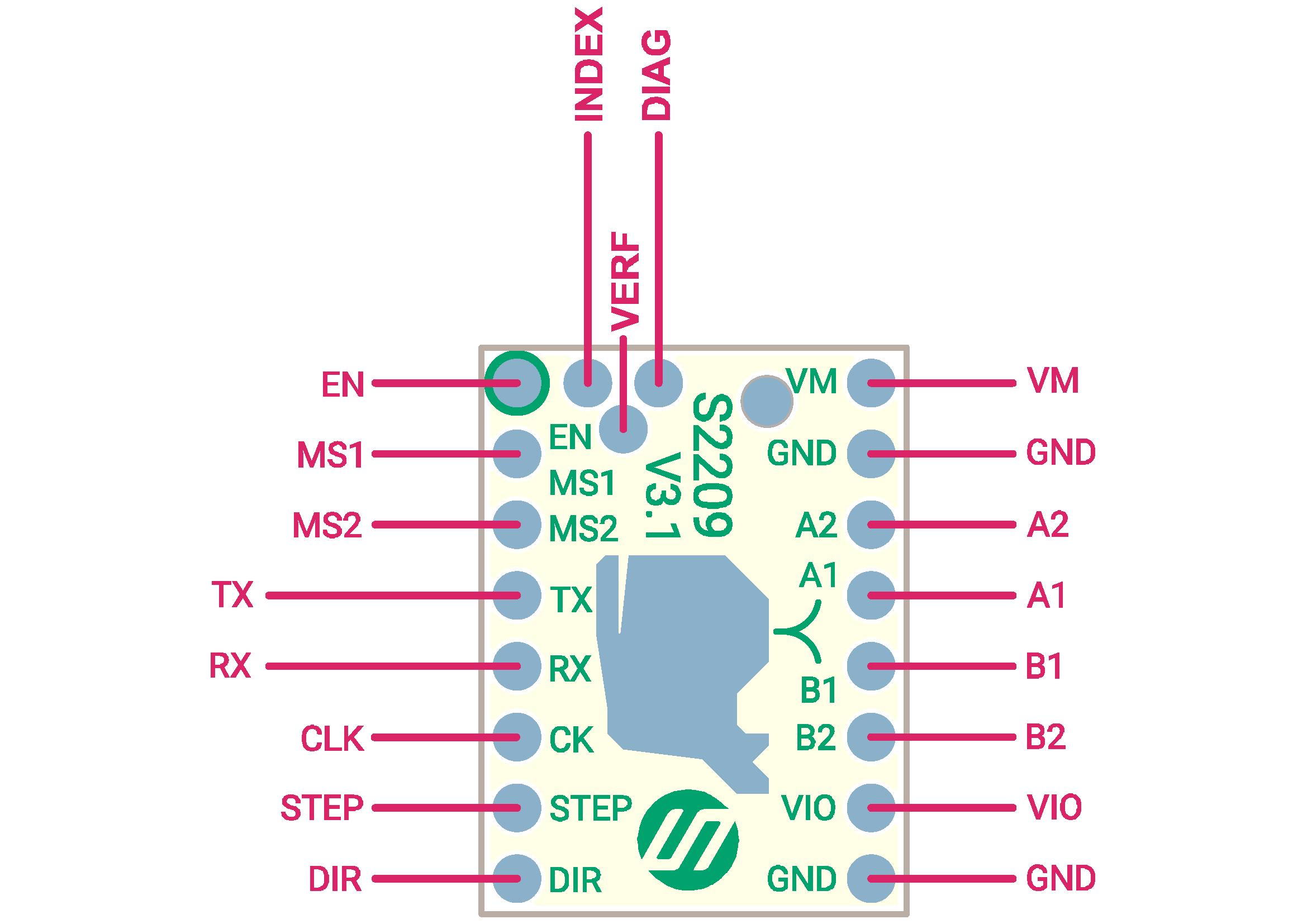 TMC2209_V31_引脚图